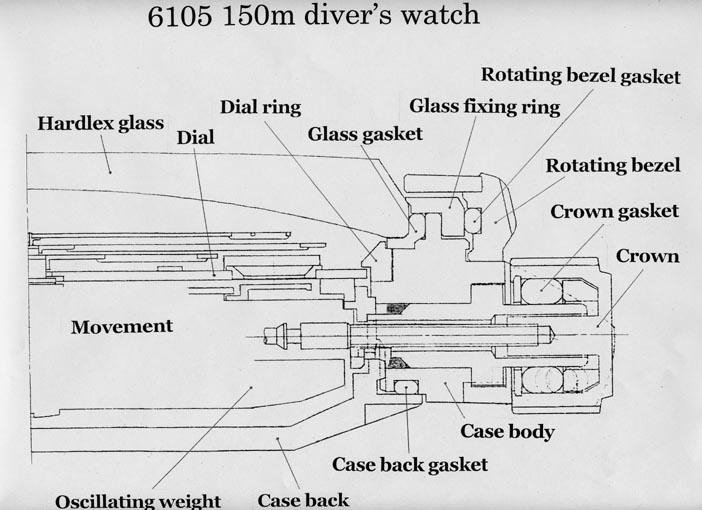 Restauration d'une seiko 6105 8110 - Page 2 61_150m_diver